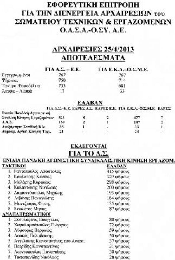 apotelesmata_2013_1